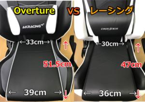 Overtureとレーシングの座面サイズの違い