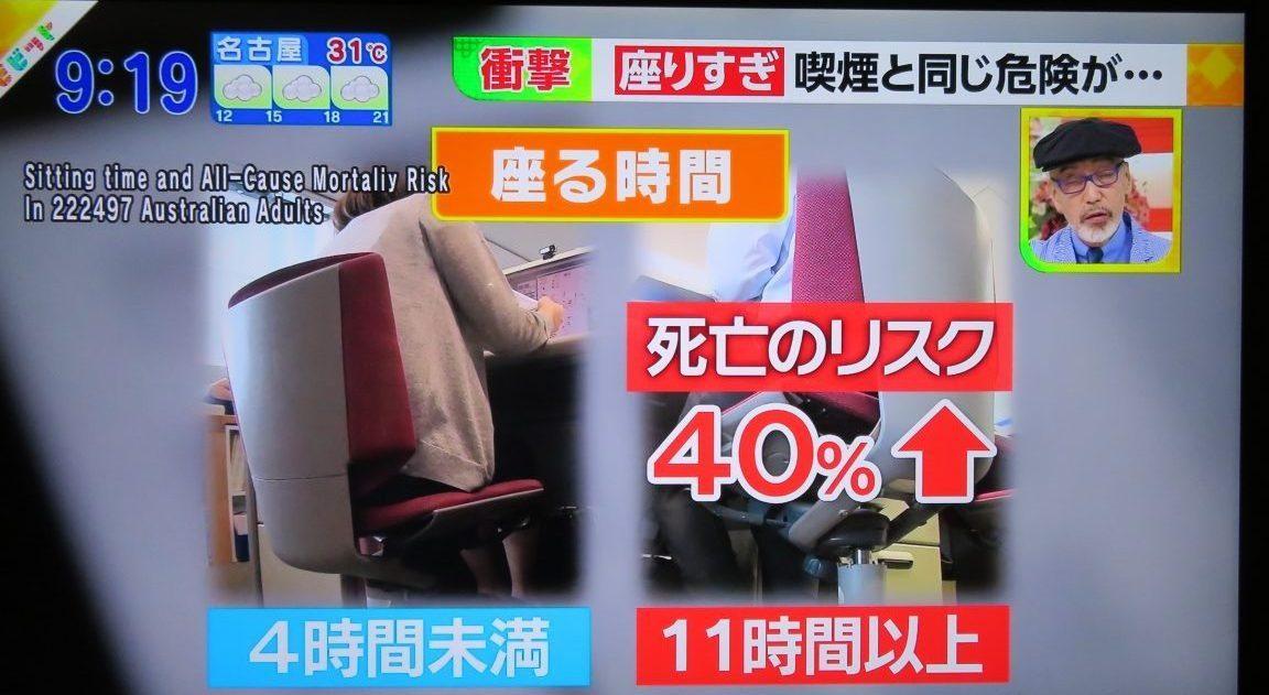 座る時間が長いほど死亡のリスクが増加