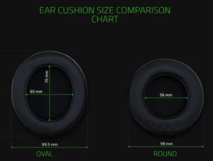 Oval(楕円形)とRound(円形)のイヤークッションサイズ